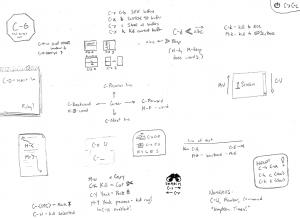 emacs cheat sheet
